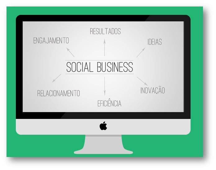 Definição dos conceitos sobre o que é Social Business?