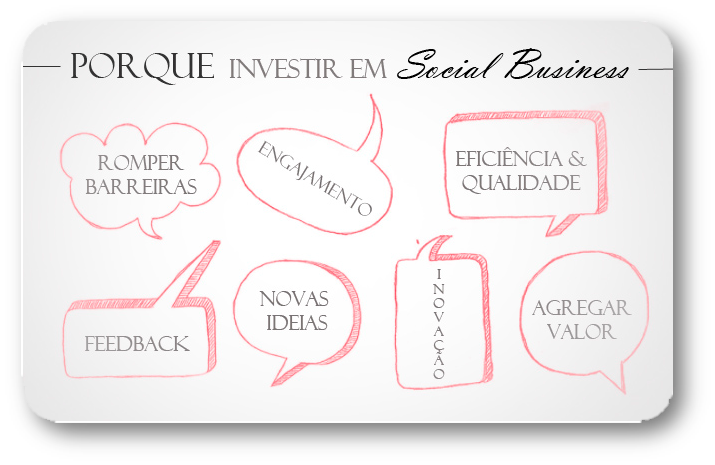 Por que usar Social Business no ambiente de negócios da sua empresa